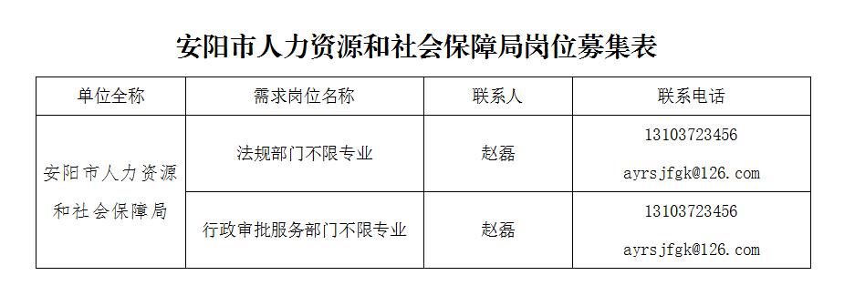 人社局招募表.png